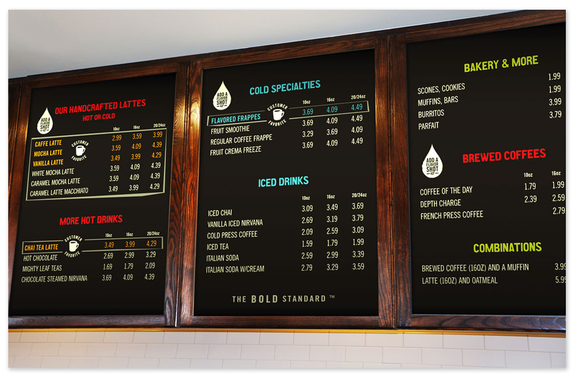 Dunn Brothers Menu Boards